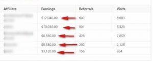 Teamdeangelo make money online