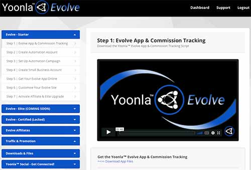 yoonla evolve dashboard